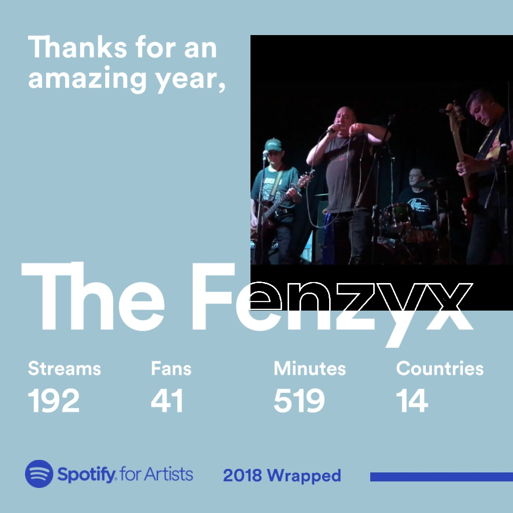 Thanks for a great year on Spotify everyone